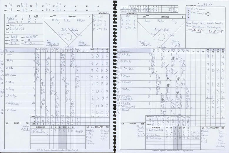 Sean Conroy Scorecard